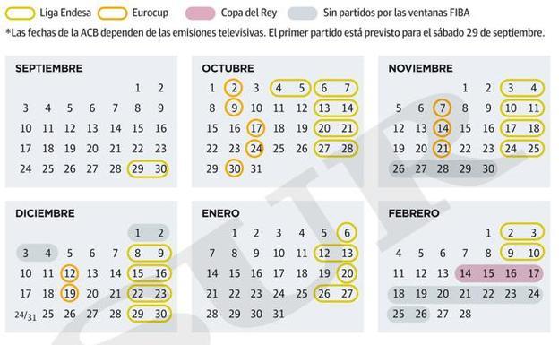 Calendario Eurocup.El Unicaja Afronta Un Calendario Mas Suave Pero Con Un