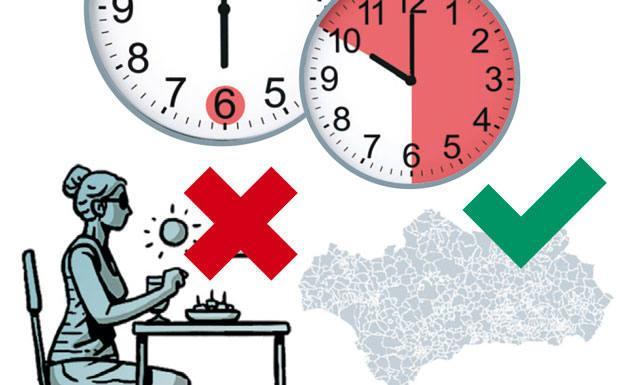 Gráfico: Todas las nuevas medidas y restricciones contra el coronavirus en Andalucía a partir del 11 de enero